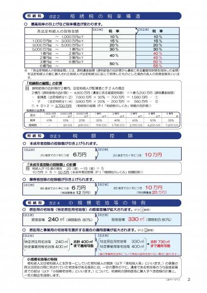 相続税額一覧表-2